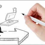 What are the Advantages of using Whiteboard Explainer Videos?